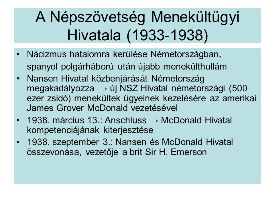 A Népszövetség Menekültügyi Hivatala (1933-1938)