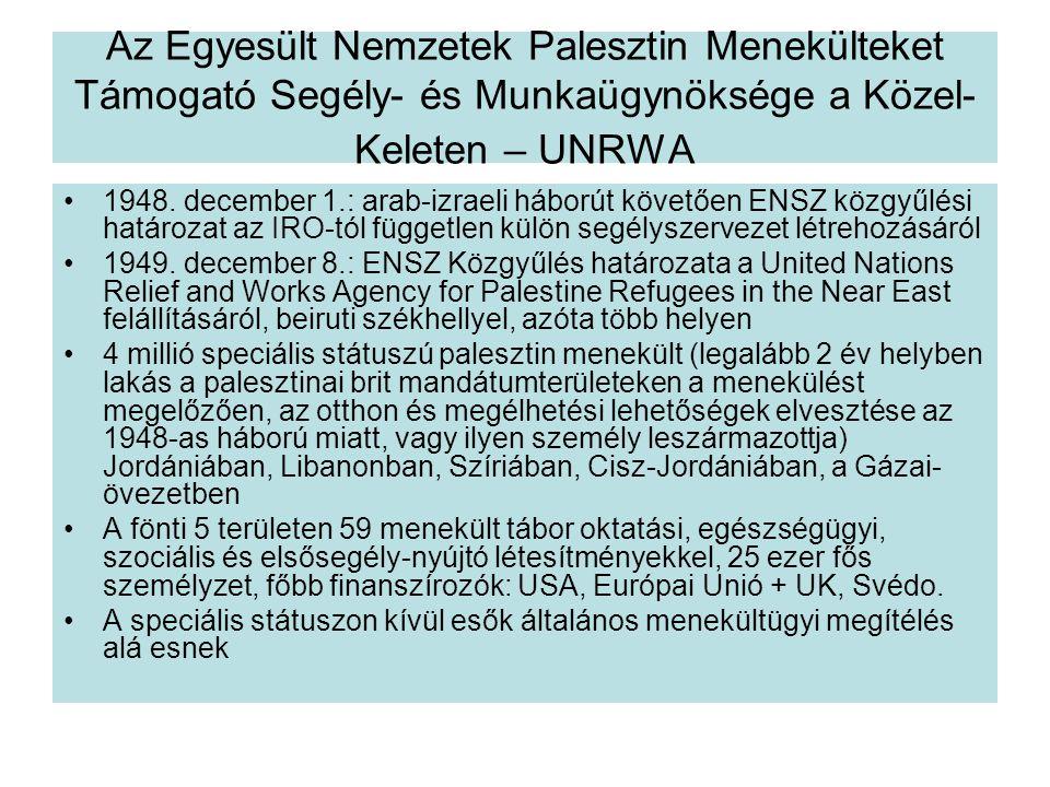 Az Egyesült Nemzetek Palesztin Menekülteket Támogató Segély- és Munkaügynöksége a Közel-Keleten – UNRWA