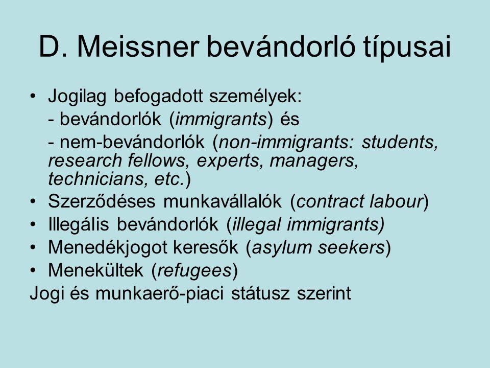 D. Meissner bevándorló típusai