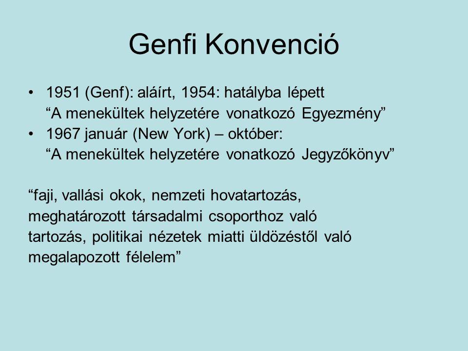 Genfi Konvenció 1951 (Genf): aláírt, 1954: hatályba lépett