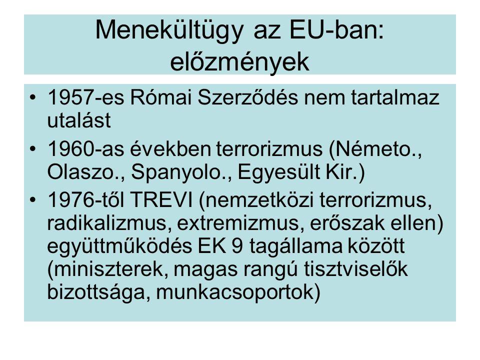 Menekültügy az EU-ban: előzmények