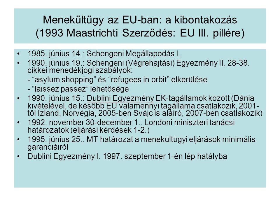 Menekültügy az EU-ban: a kibontakozás (1993 Maastrichti Szerződés: EU III. pillére)
