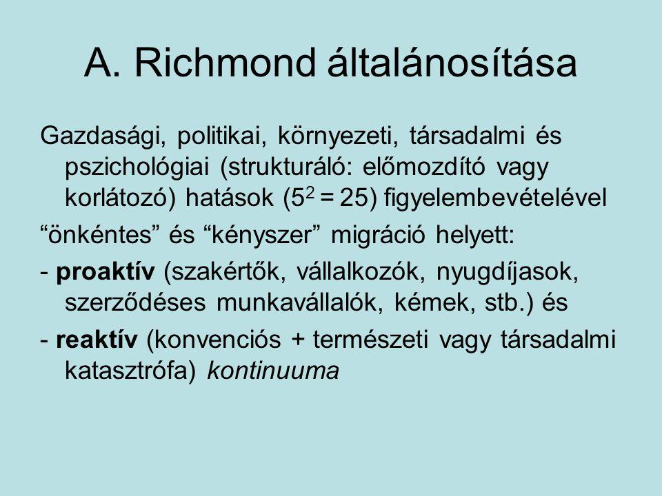 A. Richmond általánosítása