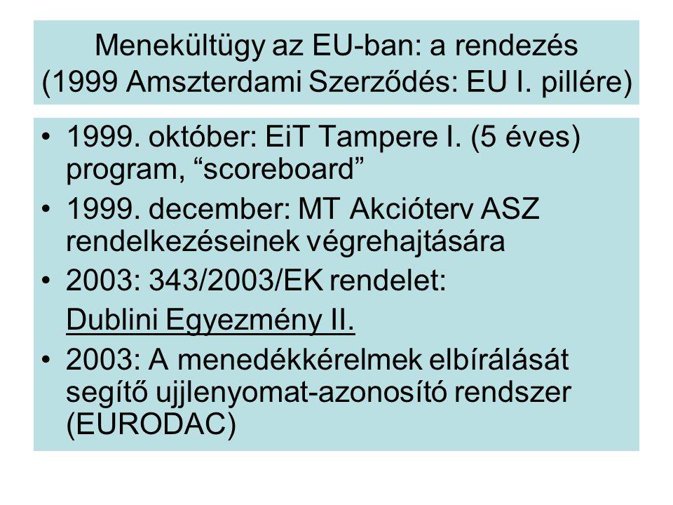 Menekültügy az EU-ban: a rendezés (1999 Amszterdami Szerződés: EU I