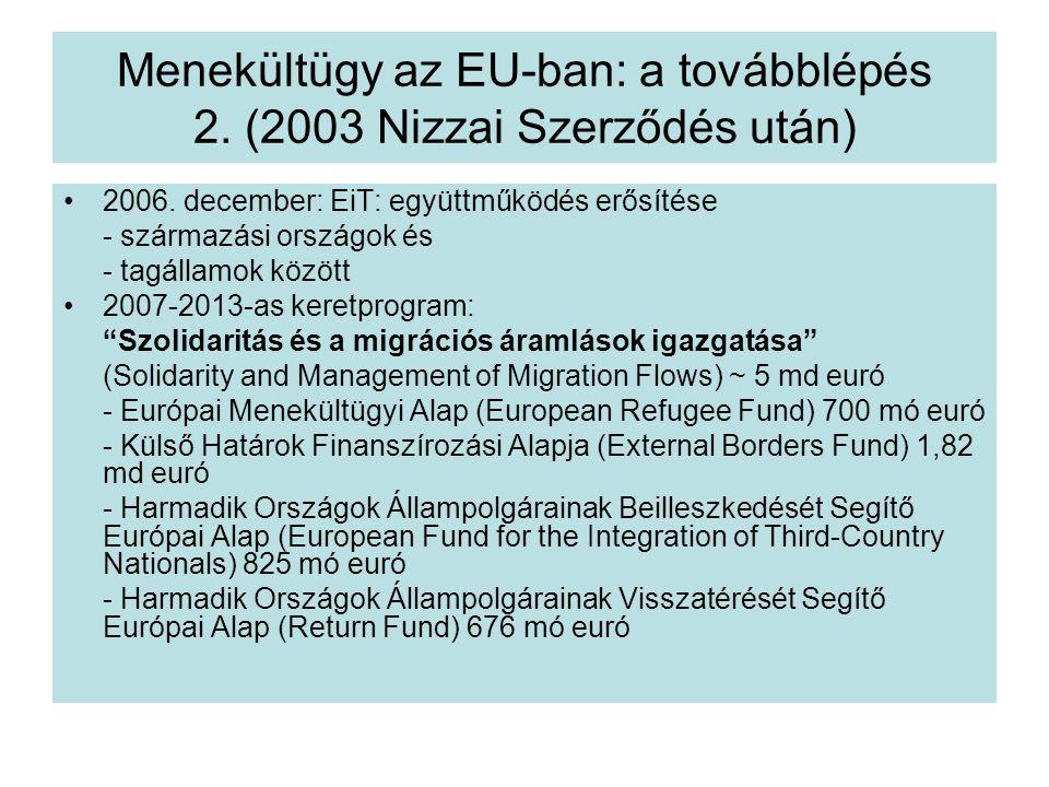 Menekültügy az EU-ban: a továbblépés 2. (2003 Nizzai Szerződés után)