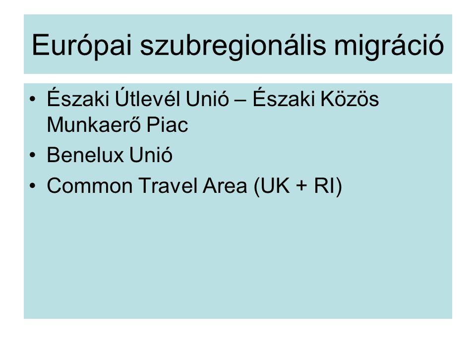 Európai szubregionális migráció