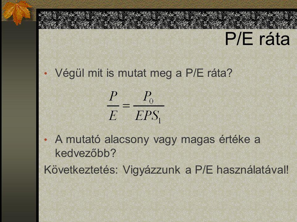 P/E ráta Végül mit is mutat meg a P/E ráta