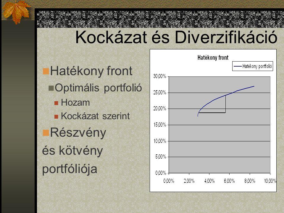 Kockázat és Diverzifikáció