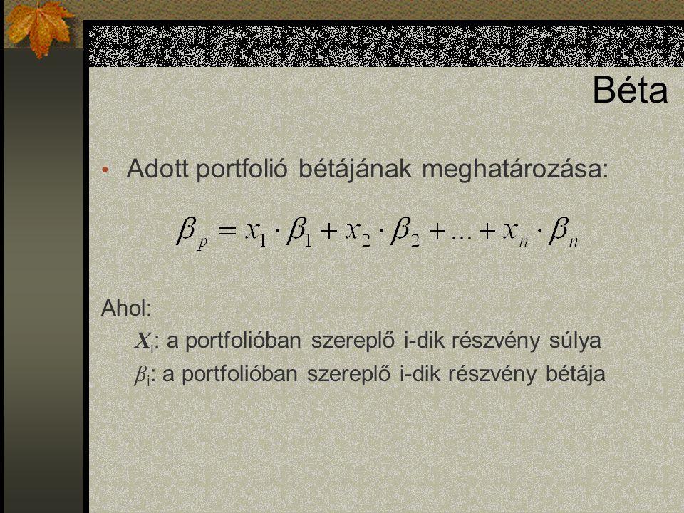 Béta Adott portfolió bétájának meghatározása: Ahol: