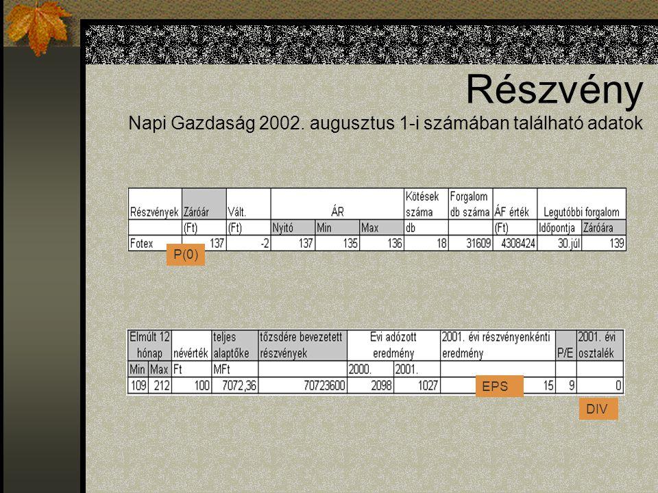 Részvény Napi Gazdaság 2002. augusztus 1-i számában található adatok