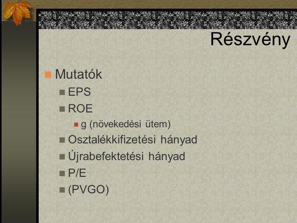 Részvény Mutatók EPS ROE Osztalékkifizetési hányad