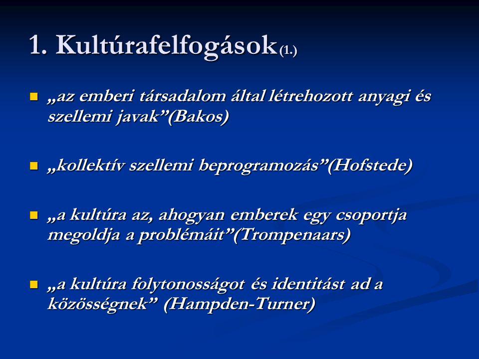 """1. Kultúrafelfogások (1.) """"az emberi társadalom által létrehozott anyagi és szellemi javak (Bakos) """"kollektív szellemi beprogramozás (Hofstede)"""