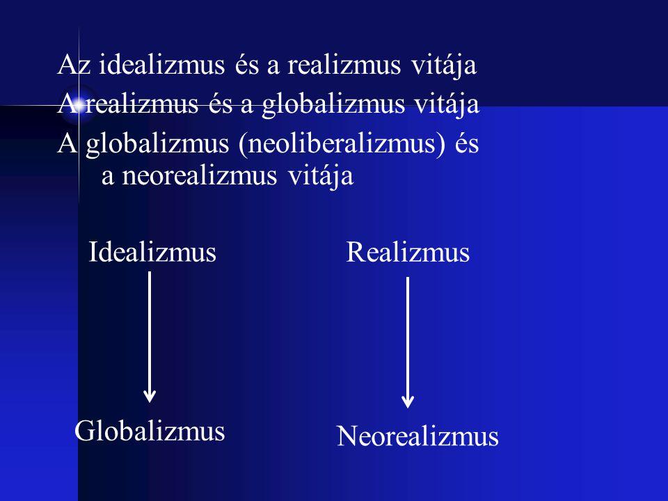 Az idealizmus és a realizmus vitája
