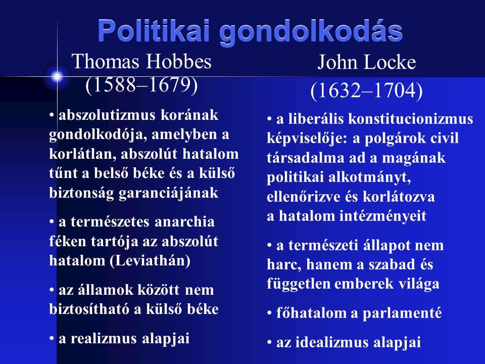 Politikai gondolkodás