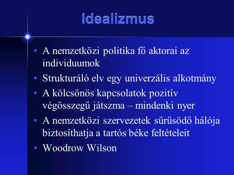 Idealizmus A nemzetközi politika fő aktorai az individuumok