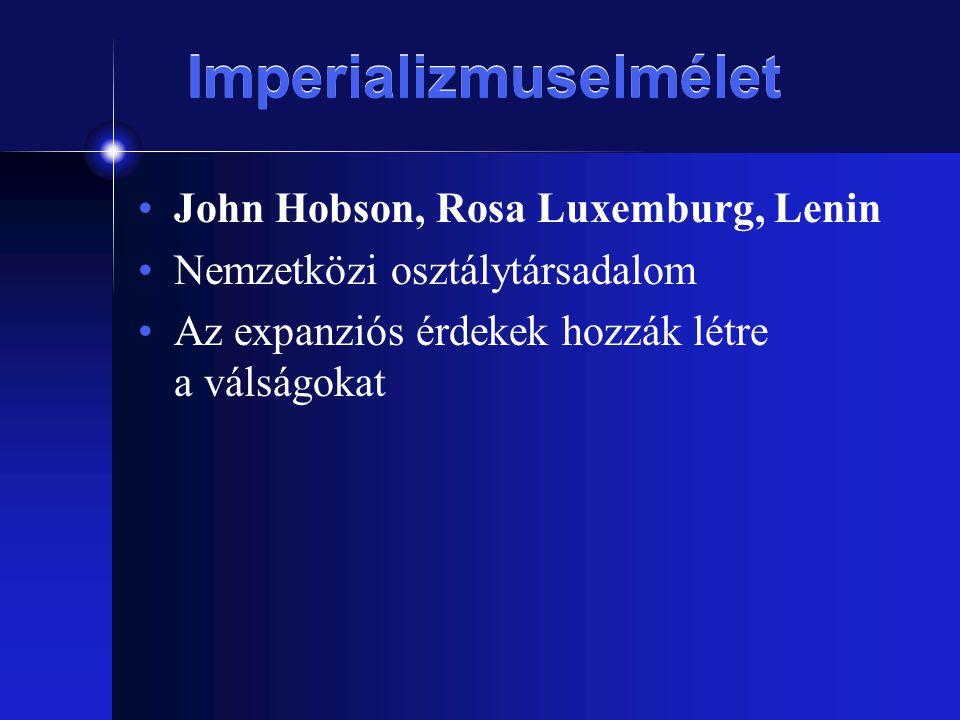 Imperializmuselmélet