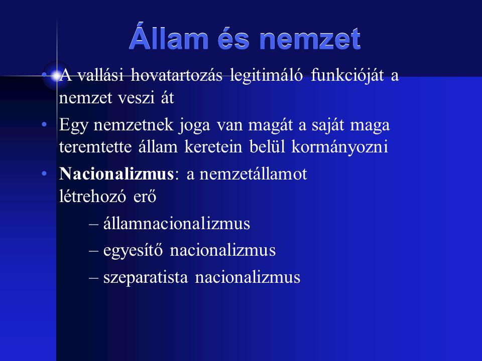 Állam és nemzet A vallási hovatartozás legitimáló funkcióját a nemzet veszi át.
