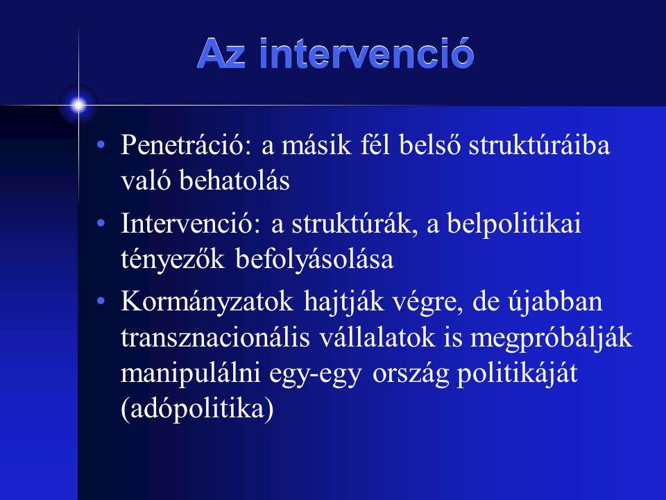 Az intervenció Penetráció: a másik fél belső struktúráiba való behatolás. Intervenció: a struktúrák, a belpolitikai tényezők befolyásolása.
