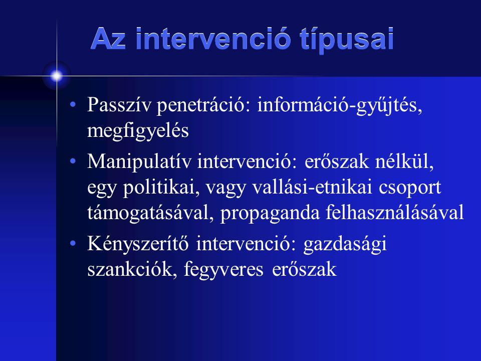 Az intervenció típusai