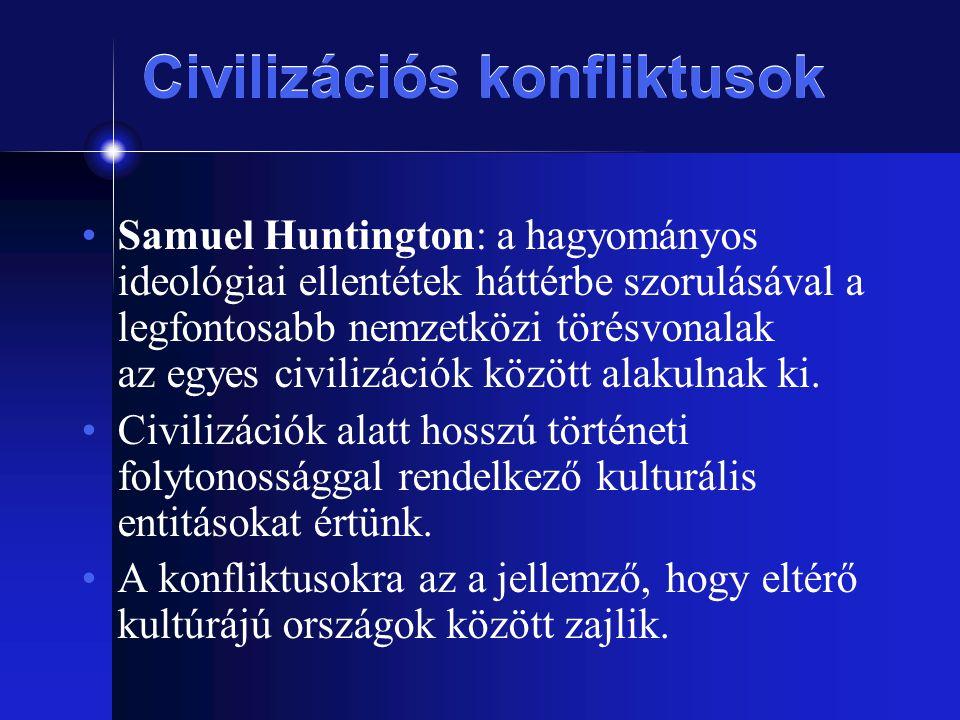 Civilizációs konfliktusok