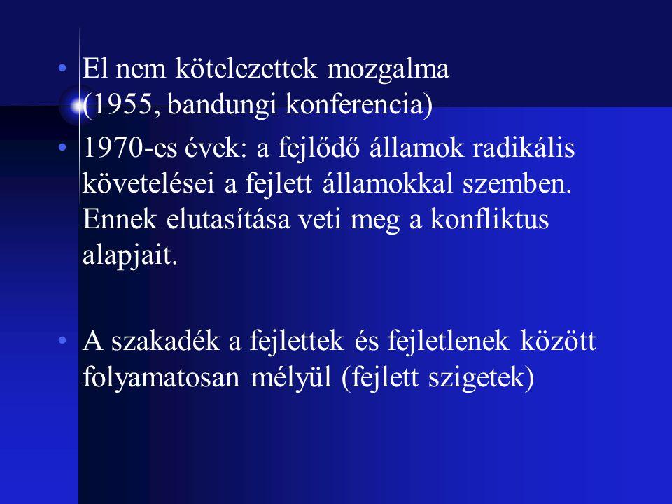 El nem kötelezettek mozgalma (1955, bandungi konferencia)