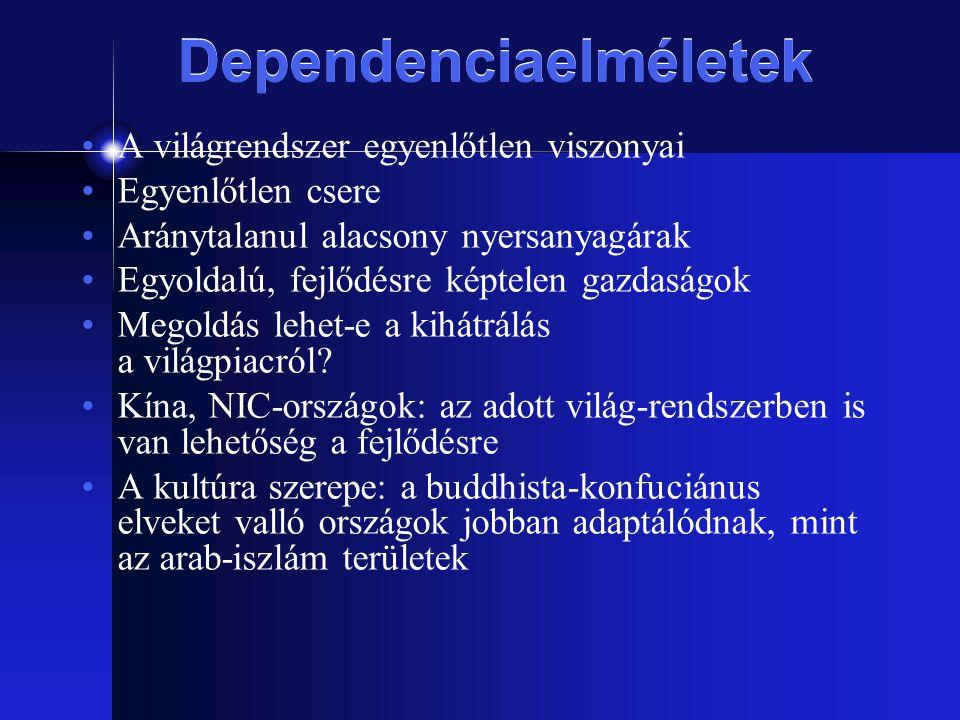 Dependenciaelméletek