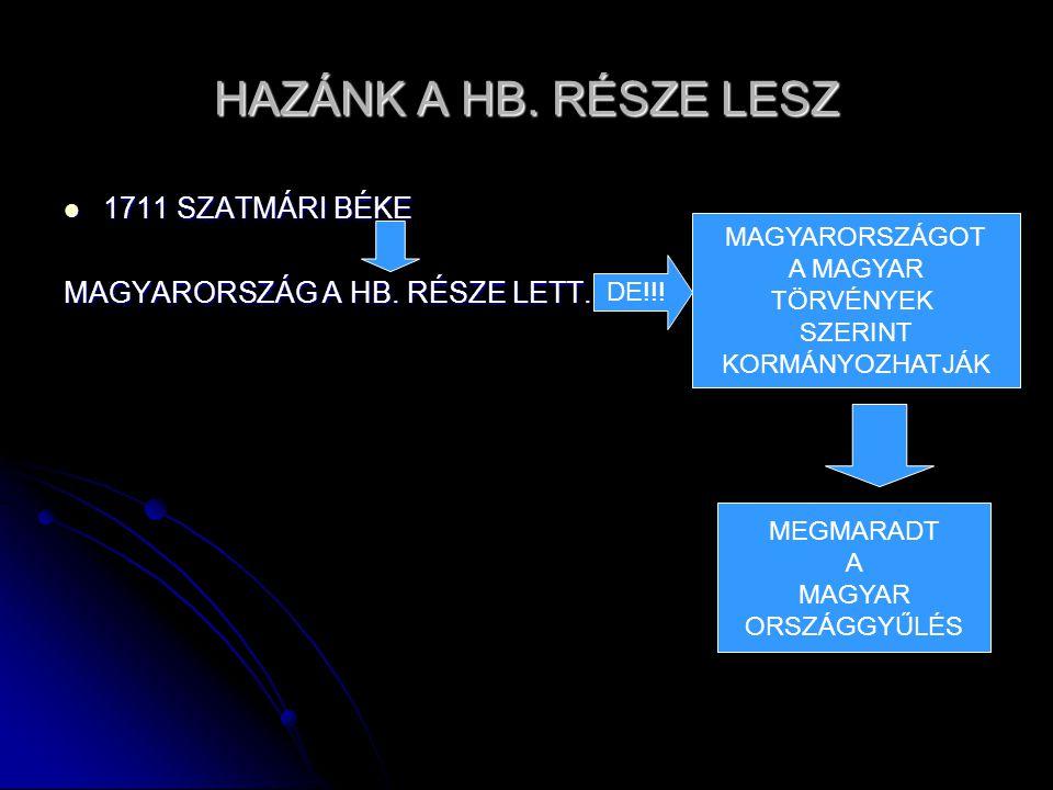 HAZÁNK A HB. RÉSZE LESZ 1711 SZATMÁRI BÉKE