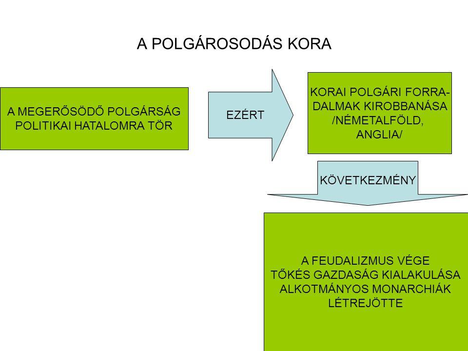 A POLGÁROSODÁS KORA KORAI POLGÁRI FORRA- DALMAK KIROBBANÁSA EZÉRT