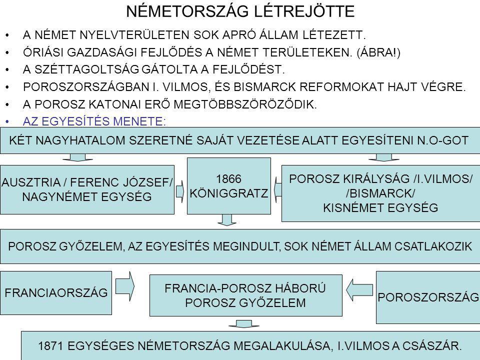 NÉMETORSZÁG LÉTREJÖTTE