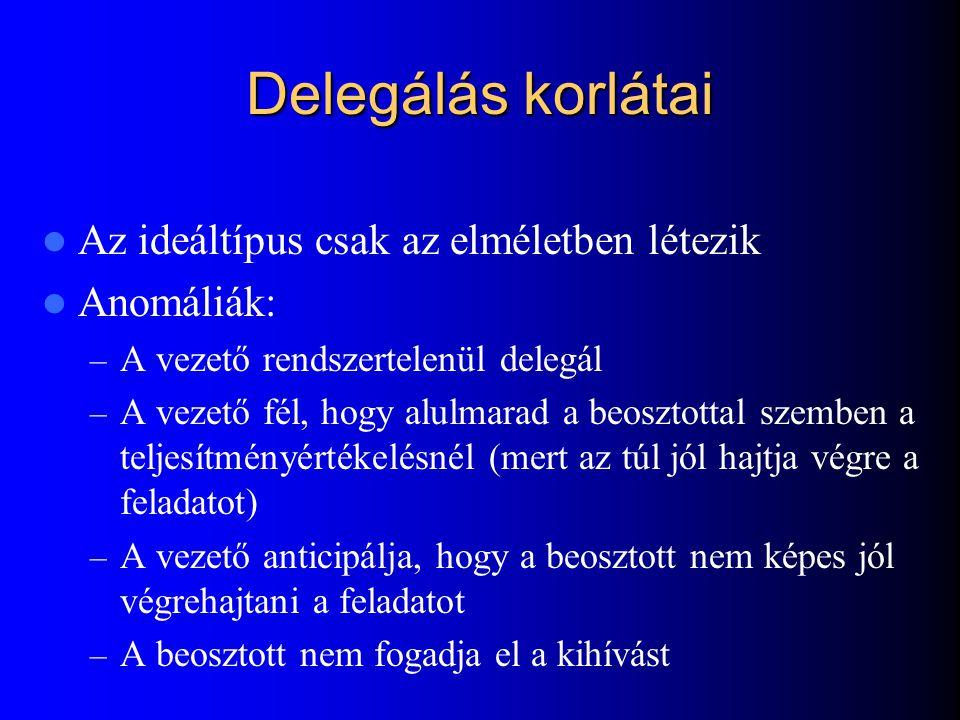 Delegálás korlátai Az ideáltípus csak az elméletben létezik Anomáliák:
