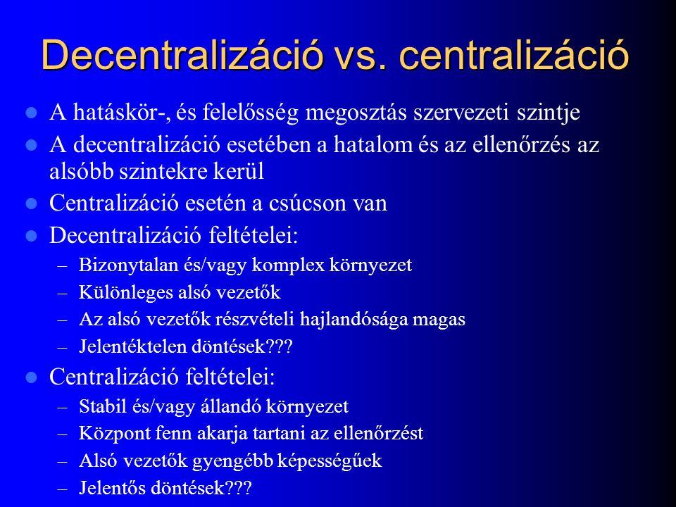 Decentralizáció vs. centralizáció
