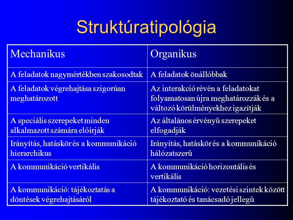 Struktúratipológia Mechanikus Organikus