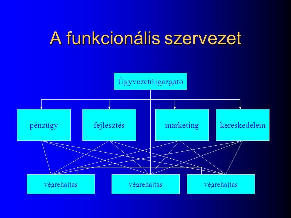 A funkcionális szervezet