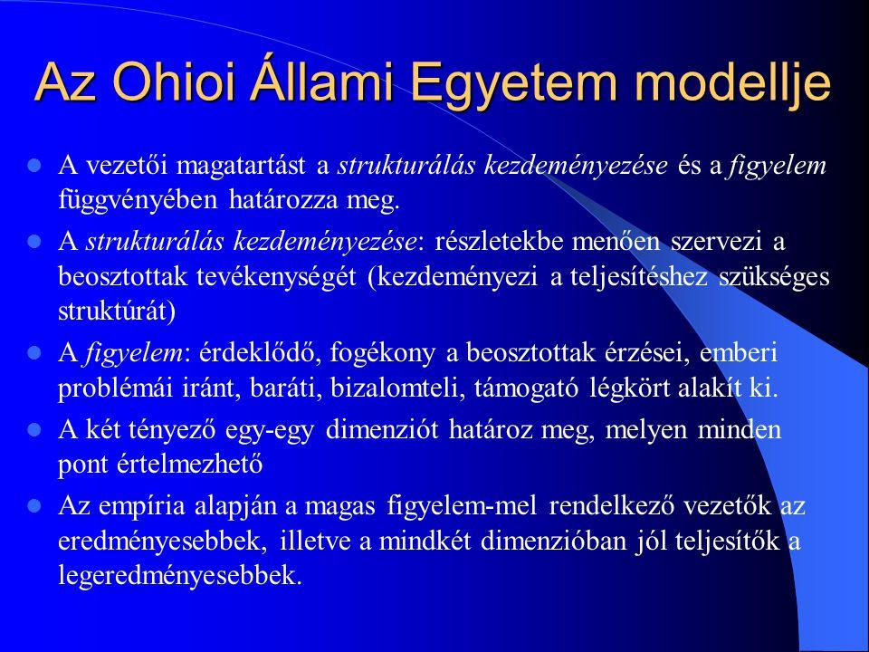 Az Ohioi Állami Egyetem modellje