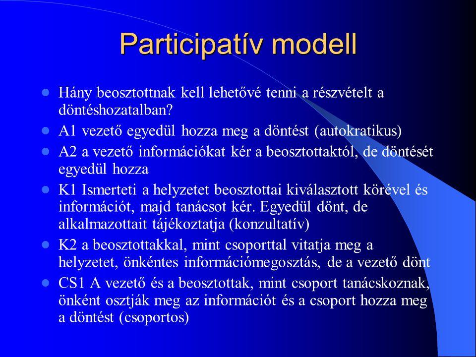 Participatív modell Hány beosztottnak kell lehetővé tenni a részvételt a döntéshozatalban A1 vezető egyedül hozza meg a döntést (autokratikus)