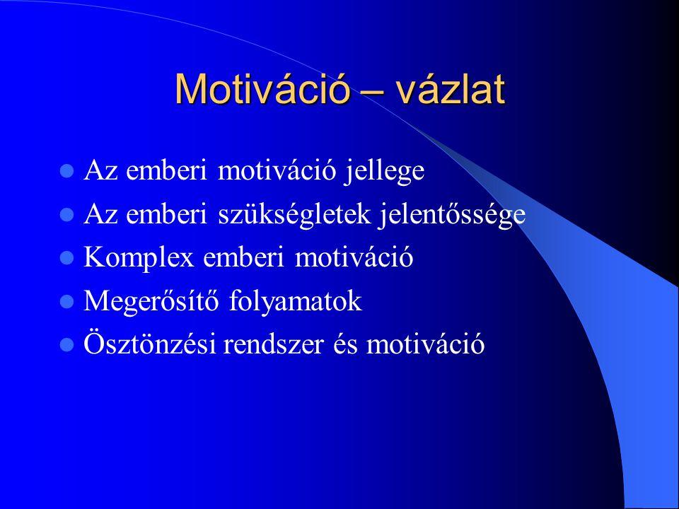 Motiváció – vázlat Az emberi motiváció jellege