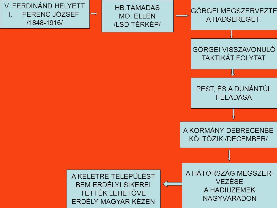 V. FERDINÁND HELYETT FERENC JÓZSEF. /1848-1916/ HB.TÁMADÁS. MO. ELLEN. /LSD TÉRKÉP/ GÖRGEI MEGSZERVEZTE.