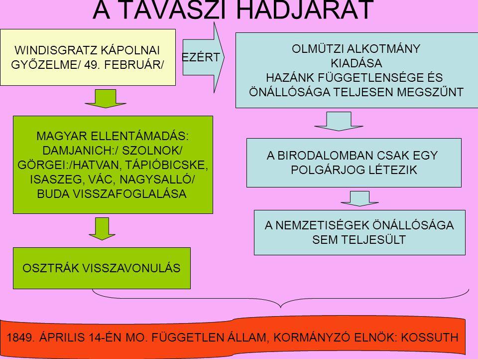 A TAVASZI HADJÁRAT EZÉRT WINDISGRATZ KÁPOLNAI GYŐZELME/ 49. FEBRUÁR/