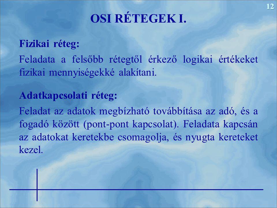 OSI RÉTEGEK I. Fizikai réteg: