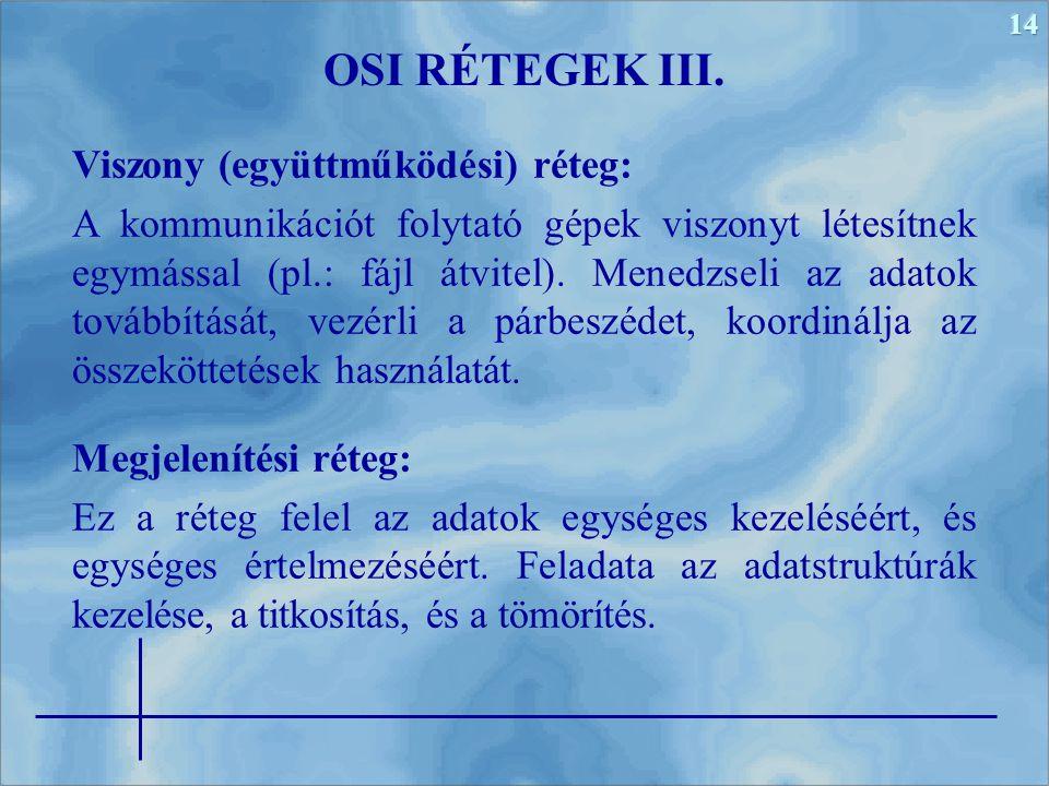 OSI RÉTEGEK III. Viszony (együttműködési) réteg: