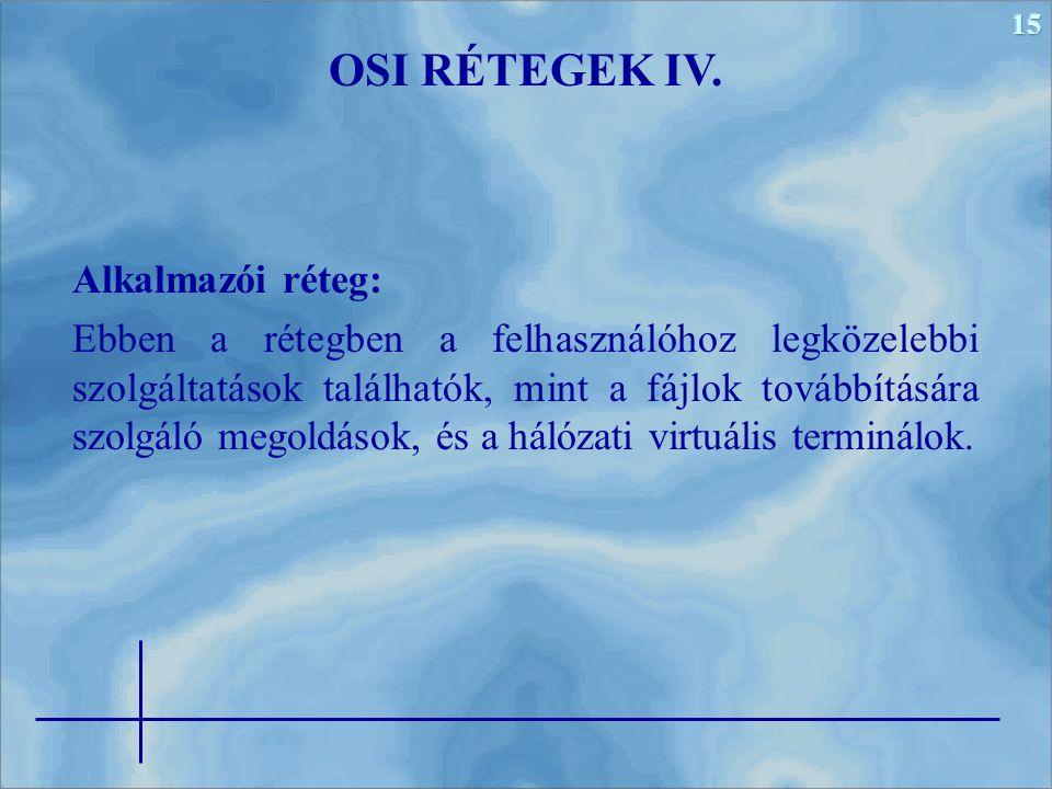 OSI RÉTEGEK IV. Alkalmazói réteg: