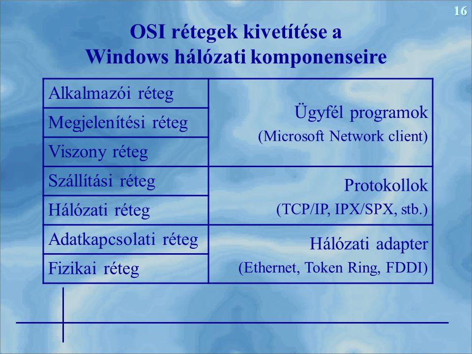 OSI rétegek kivetítése a Windows hálózati komponenseire