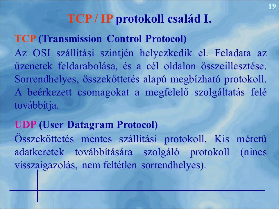 TCP / IP protokoll család I.