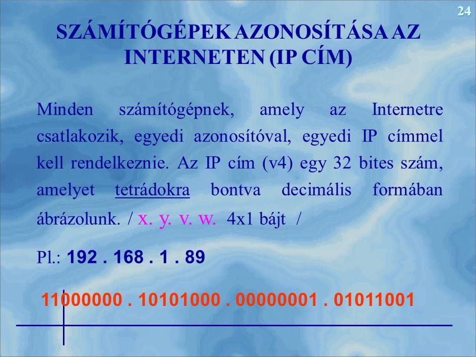 SZÁMÍTÓGÉPEK AZONOSÍTÁSA AZ INTERNETEN (IP CÍM)