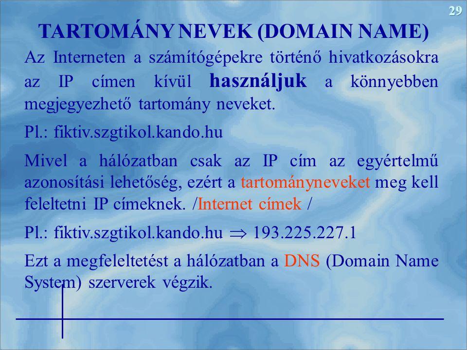 TARTOMÁNY NEVEK (DOMAIN NAME)