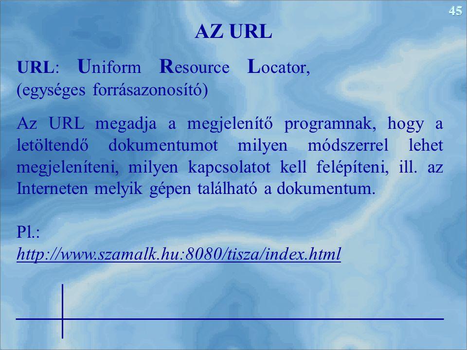 AZ URL URL: Uniform Resource Locator, (egységes forrásazonosító)