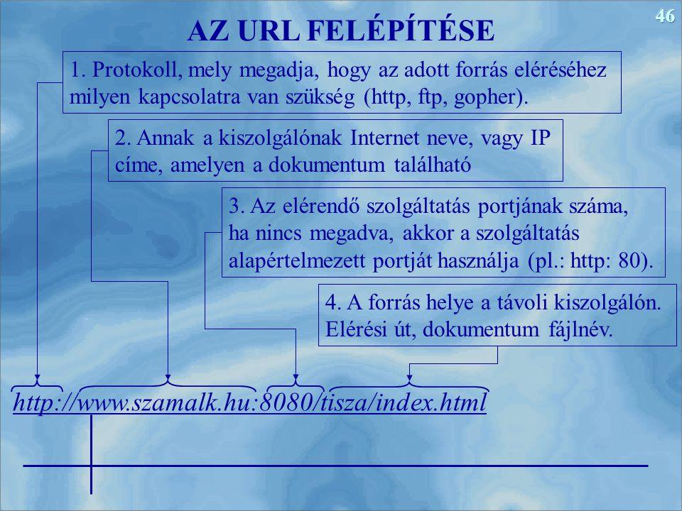 AZ URL FELÉPÍTÉSE http://www.szamalk.hu:8080/tisza/index.html