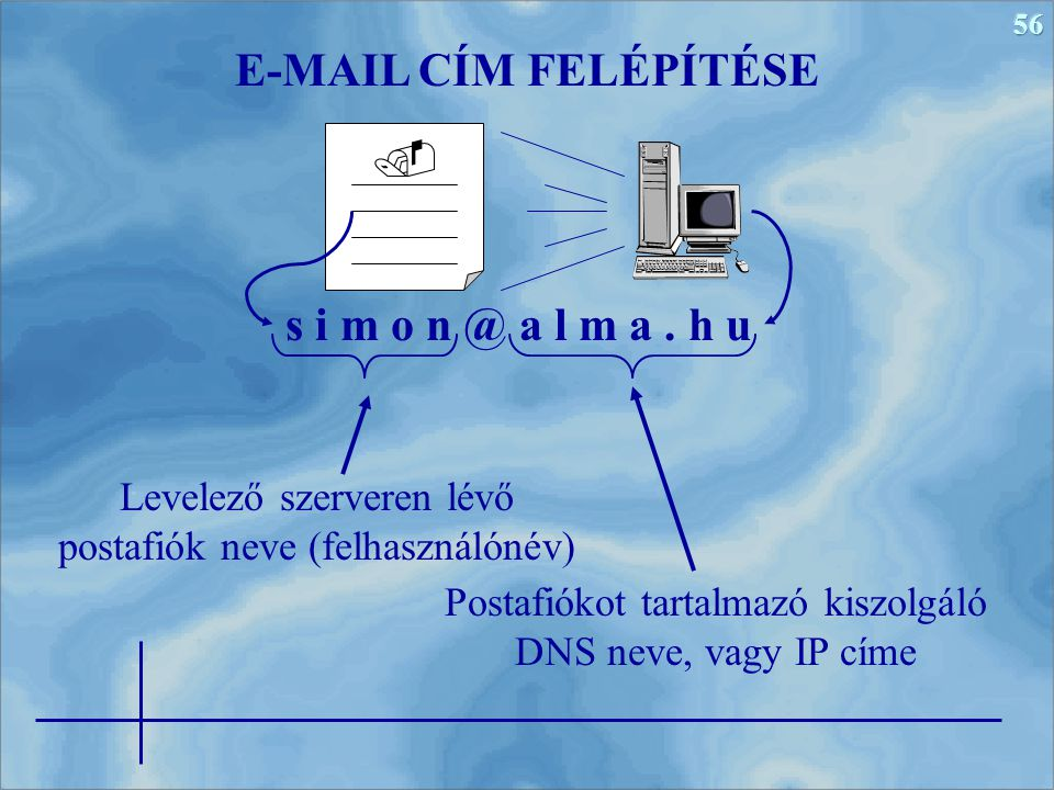 E-MAIL CÍM FELÉPÍTÉSE s i m o n @ a l m a . h u
