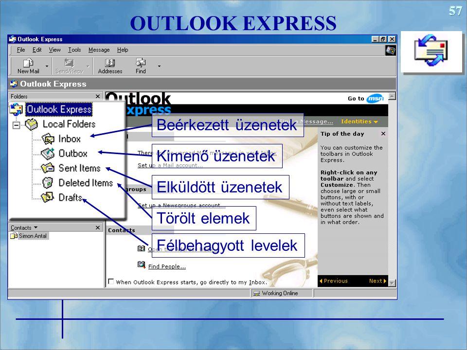 OUTLOOK EXPRESS Beérkezett üzenetek Kimenő üzenetek Elküldött üzenetek