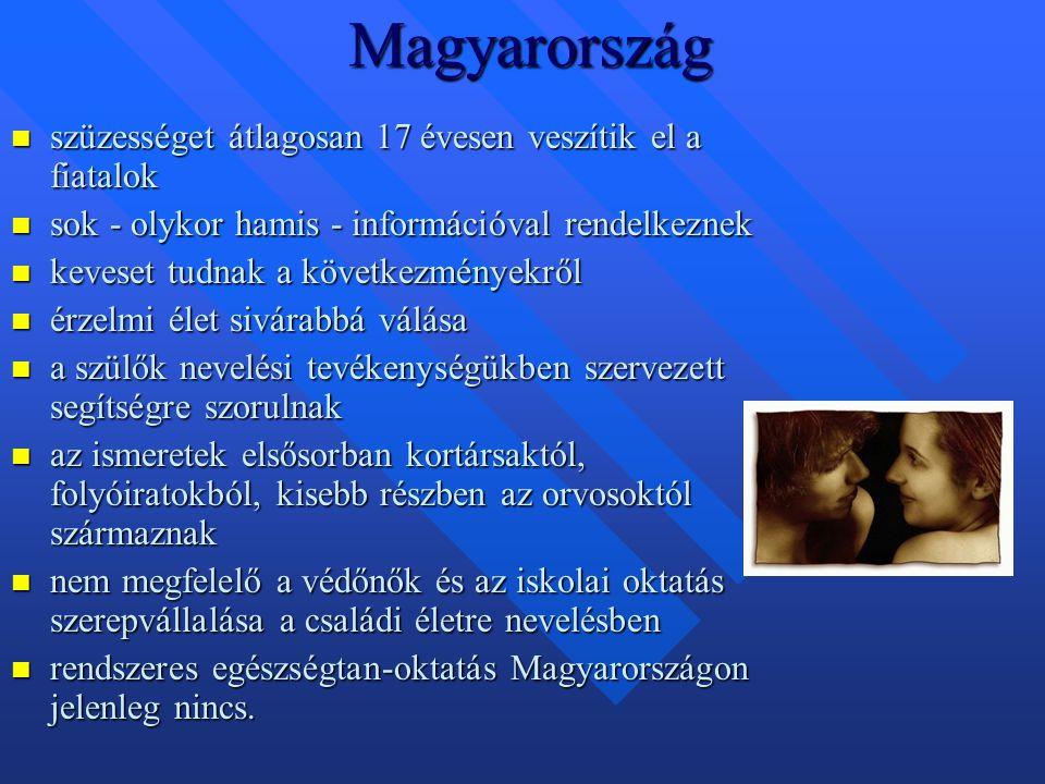 Magyarország szüzességet átlagosan 17 évesen veszítik el a fiatalok